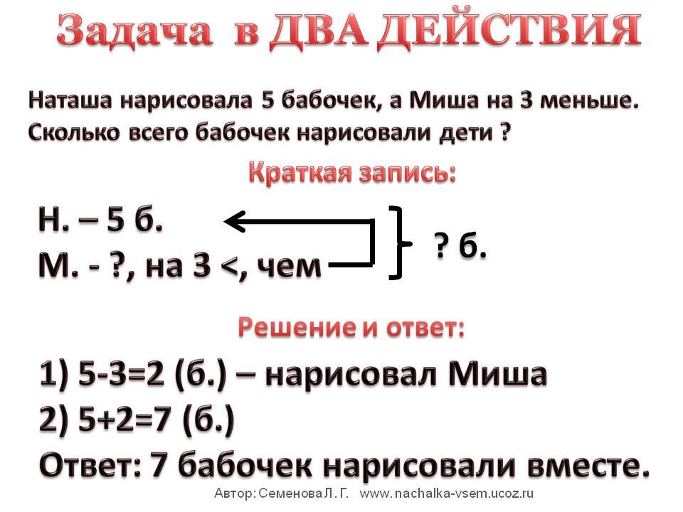 число с восклицательным знаком сканворд 9 буквы