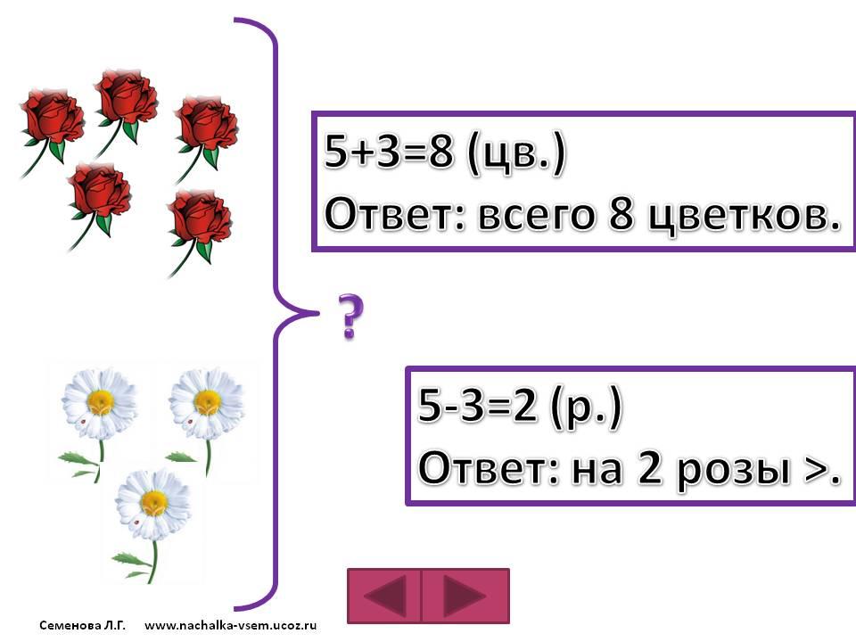 задачи для 1 класса по математике в картинках